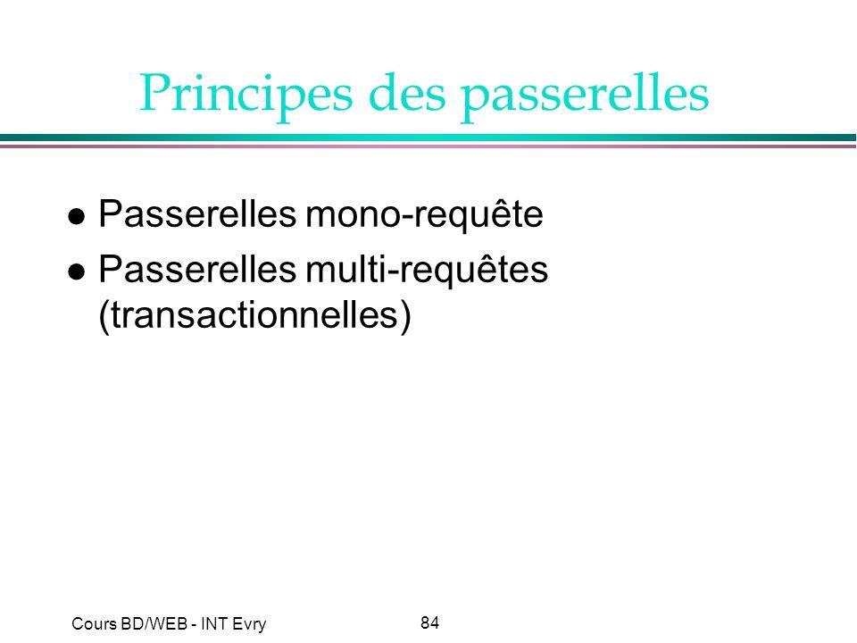 84 Cours BD/WEB - INT Evry Principes des passerelles l Passerelles mono-requête l Passerelles multi-requêtes (transactionnelles)
