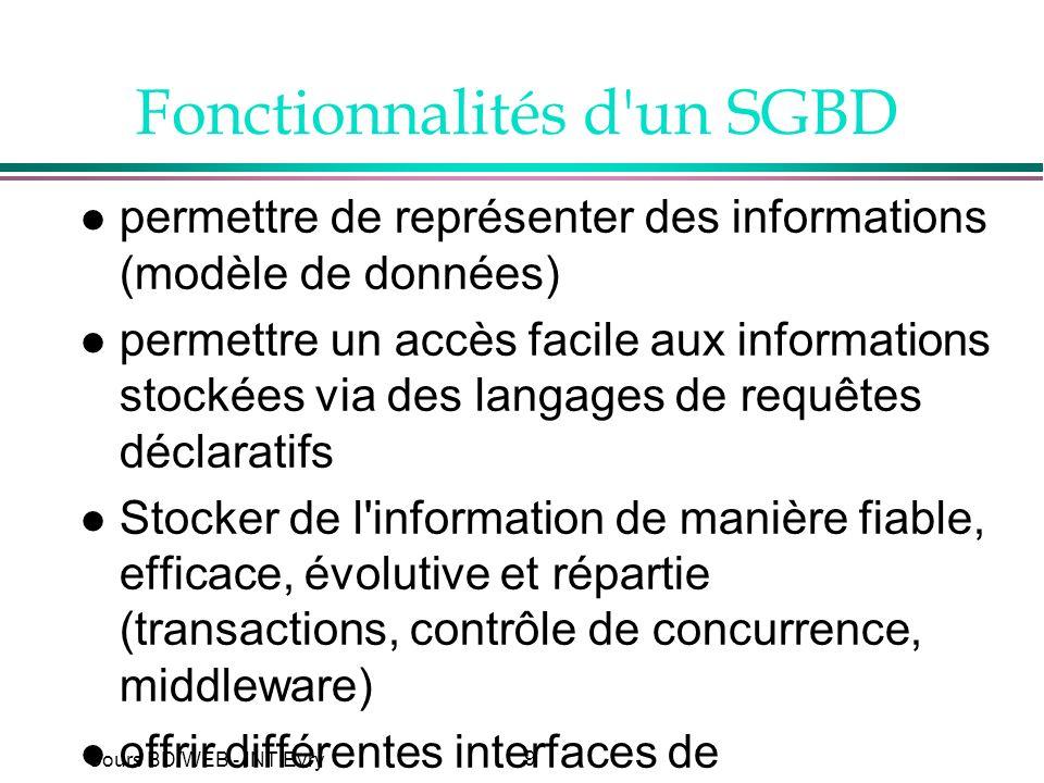 9 Cours BD/WEB - INT Evry Fonctionnalités d'un SGBD l permettre de représenter des informations (modèle de données) l permettre un accès facile aux in