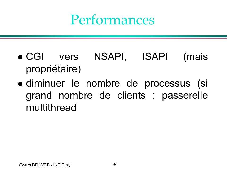 95 Cours BD/WEB - INT Evry Performances l CGI vers NSAPI, ISAPI (mais propriétaire) l diminuer le nombre de processus (si grand nombre de clients : pa
