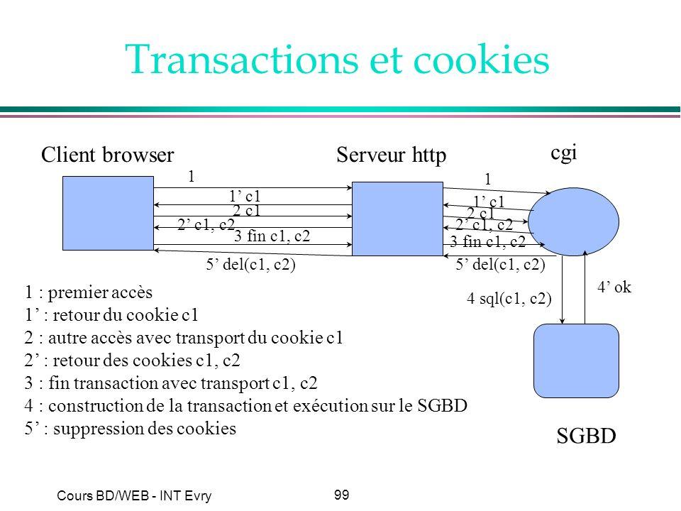 99 Cours BD/WEB - INT Evry Transactions et cookies Client browserServeur http cgi SGBD 1 1 1 c1 2 c1 2 c1, c2 3 fin c1, c2 4 sql(c1, c2) 5 del(c1, c2)