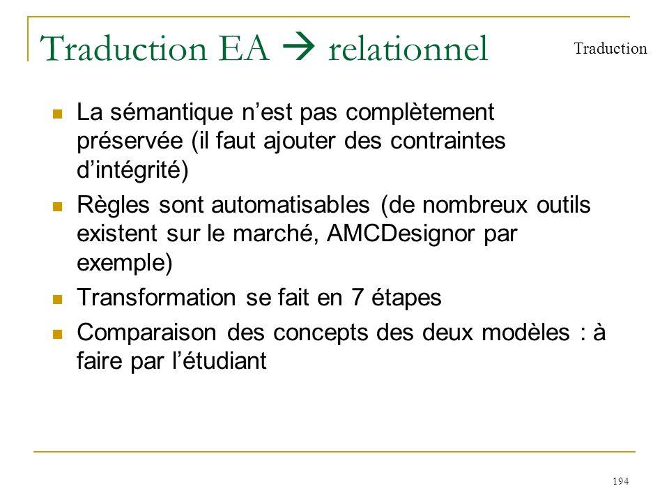 194 Traduction EA relationnel La sémantique nest pas complètement préservée (il faut ajouter des contraintes dintégrité) Règles sont automatisables (d