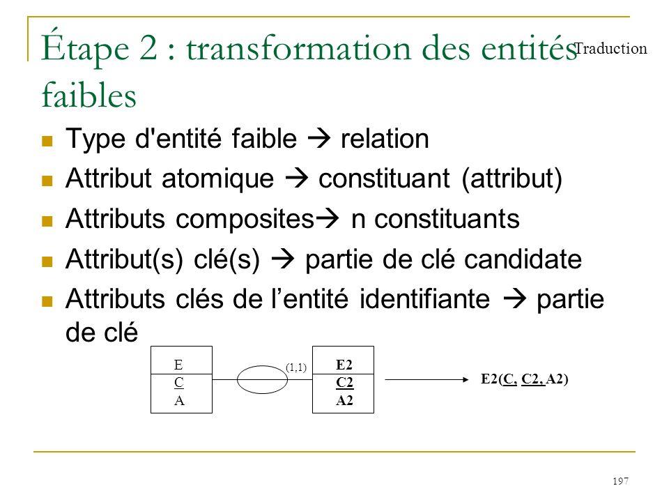 197 Étape 2 : transformation des entités faibles Type d'entité faible relation Attribut atomique constituant (attribut) Attributs composites n constit