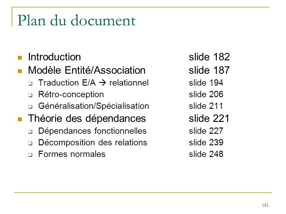 181 Plan du document Introductionslide 182 Modèle Entité/Associationslide 187 Traduction E/A relationnelslide 194 Rétro-conception slide 206 Généralis