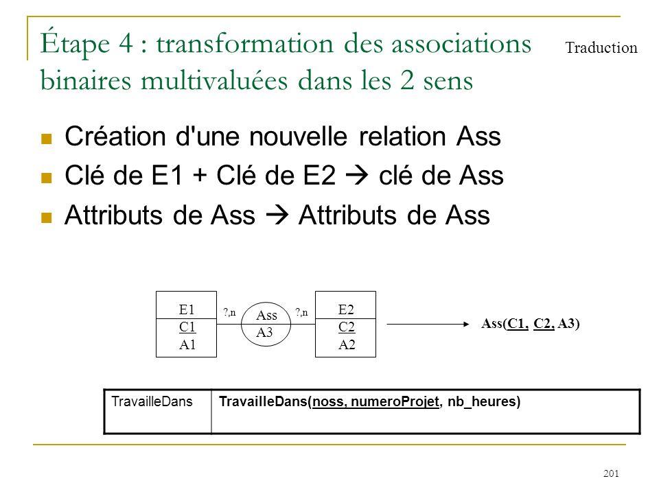 201 Étape 4 : transformation des associations binaires multivaluées dans les 2 sens Création d'une nouvelle relation Ass Clé de E1 + Clé de E2 clé de