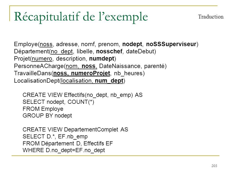 205 Récapitulatif de lexemple Employe(noss, adresse, nomf, prenom, nodept, noSSSuperviseur) Département(no_dept, libelle, nosschef, dateDebut) Projet(