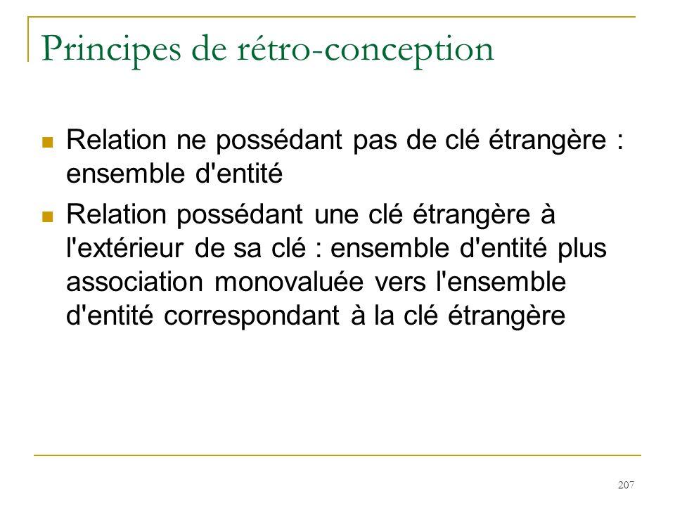 207 Principes de rétro-conception Relation ne possédant pas de clé étrangère : ensemble d'entité Relation possédant une clé étrangère à l'extérieur de