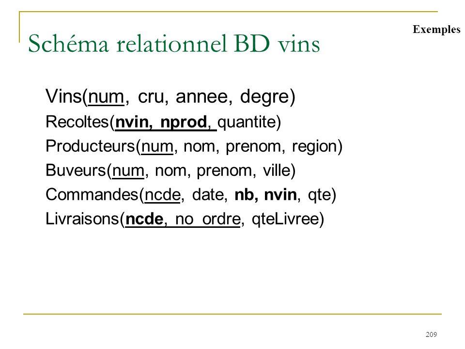 209 Schéma relationnel BD vins Vins(num, cru, annee, degre) Recoltes(nvin, nprod, quantite) Producteurs(num, nom, prenom, region) Buveurs(num, nom, pr