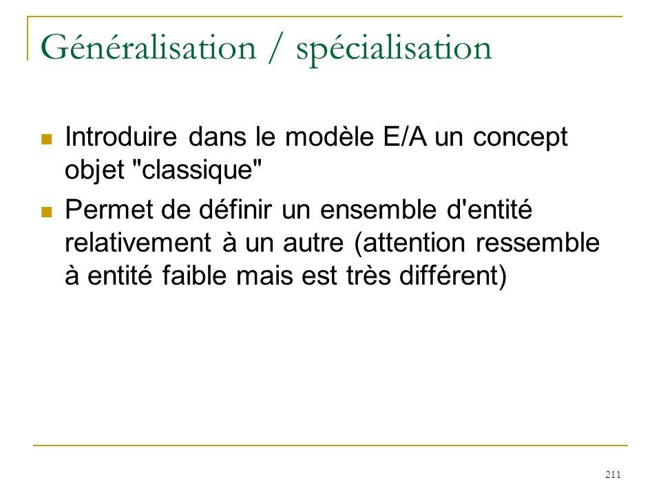 211 Généralisation / spécialisation Introduire dans le modèle E/A un concept objet
