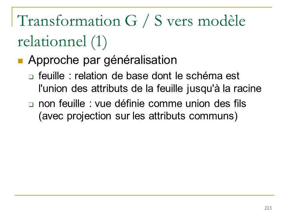 215 Transformation G / S vers modèle relationnel (1) Approche par généralisation feuille : relation de base dont le schéma est l'union des attributs d