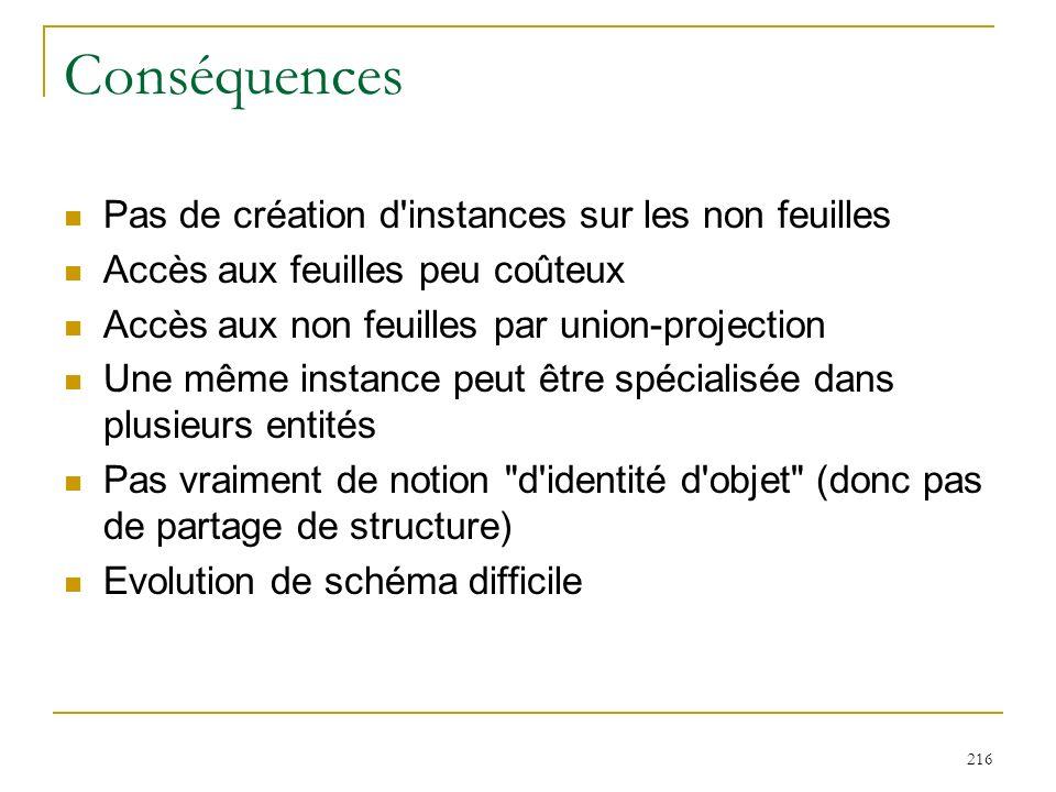 216 Conséquences Pas de création d'instances sur les non feuilles Accès aux feuilles peu coûteux Accès aux non feuilles par union-projection Une même