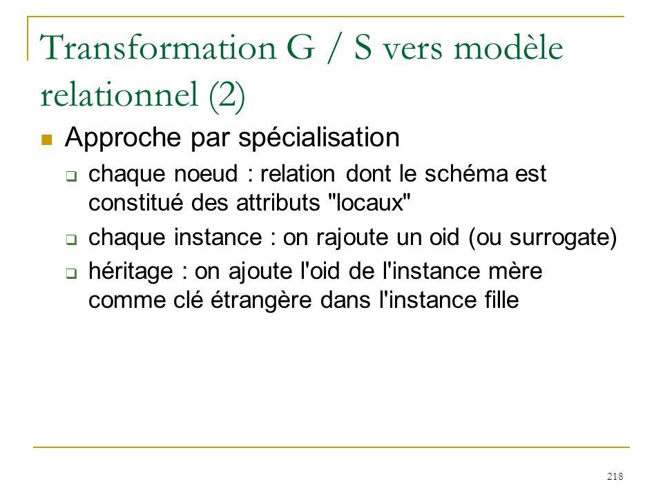 218 Transformation G / S vers modèle relationnel (2) Approche par spécialisation chaque noeud : relation dont le schéma est constitué des attributs