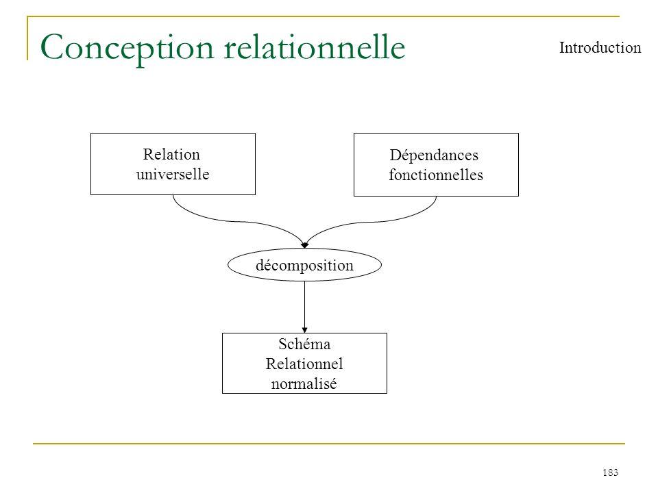 183 Conception relationnelle Relation universelle Dépendances fonctionnelles décomposition Schéma Relationnel normalisé Introduction