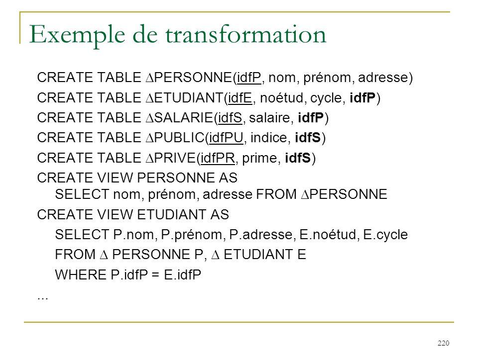 220 Exemple de transformation CREATE TABLE PERSONNE(idfP, nom, prénom, adresse) CREATE TABLE ETUDIANT(idfE, noétud, cycle, idfP) CREATE TABLE SALARIE(