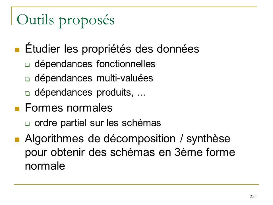 224 Outils proposés Étudier les propriétés des données dépendances fonctionnelles dépendances multi-valuées dépendances produits,... Formes normales o