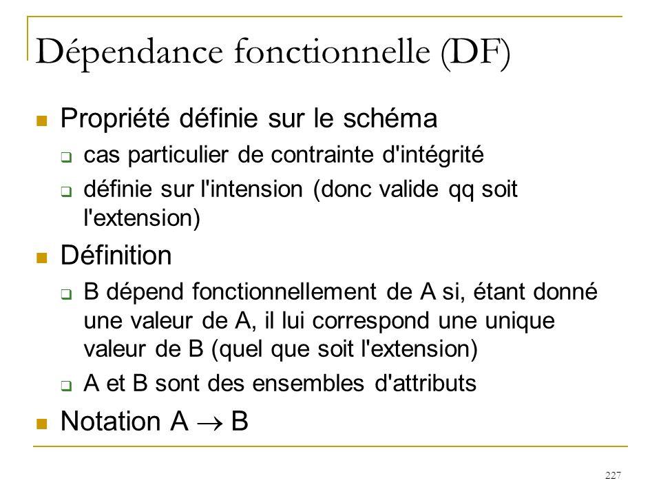 227 Dépendance fonctionnelle (DF) Propriété définie sur le schéma cas particulier de contrainte d'intégrité définie sur l'intension (donc valide qq so