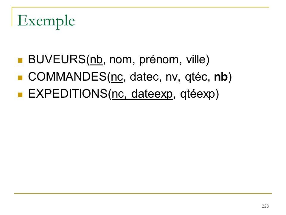 228 Exemple BUVEURS(nb, nom, prénom, ville) COMMANDES(nc, datec, nv, qtéc, nb) EXPEDITIONS(nc, dateexp, qtéexp)