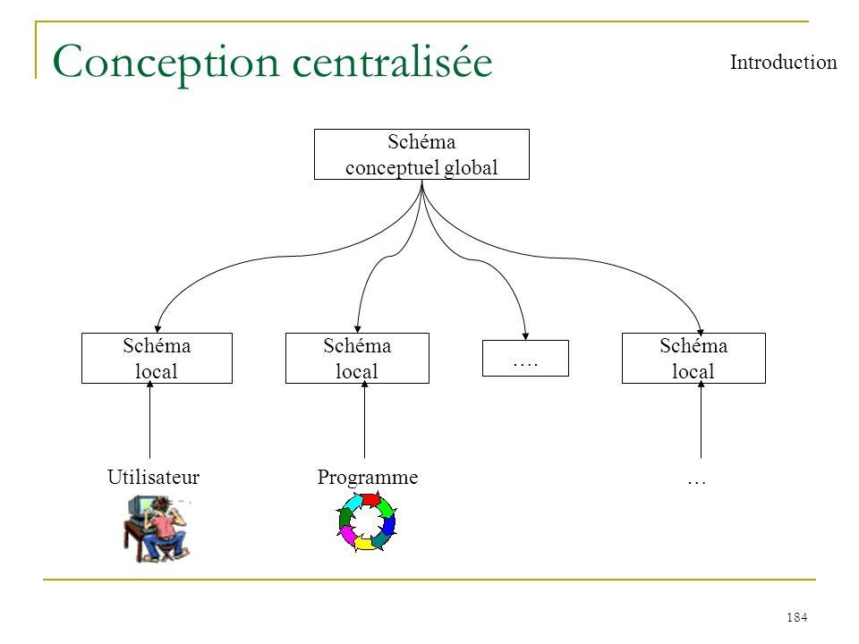 184 Conception centralisée Schéma conceptuel global Schéma local Schéma local …. Schéma local ProgrammeUtilisateur… Introduction