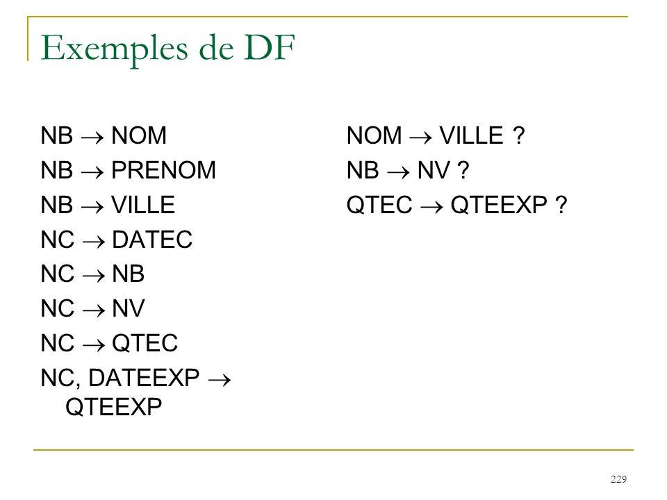 229 Exemples de DF NB NOM NB PRENOM NB VILLE NC DATEC NC NB NC NV NC QTEC NC, DATEEXP QTEEXP NOM VILLE ? NB NV ? QTEC QTEEXP ?