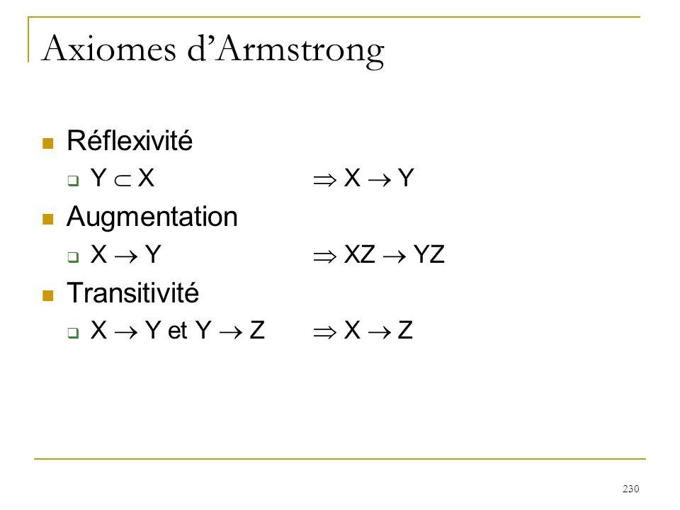 230 Axiomes dArmstrong Réflexivité Y X X Y Augmentation X Y XZ YZ Transitivité X Y et Y Z X Z