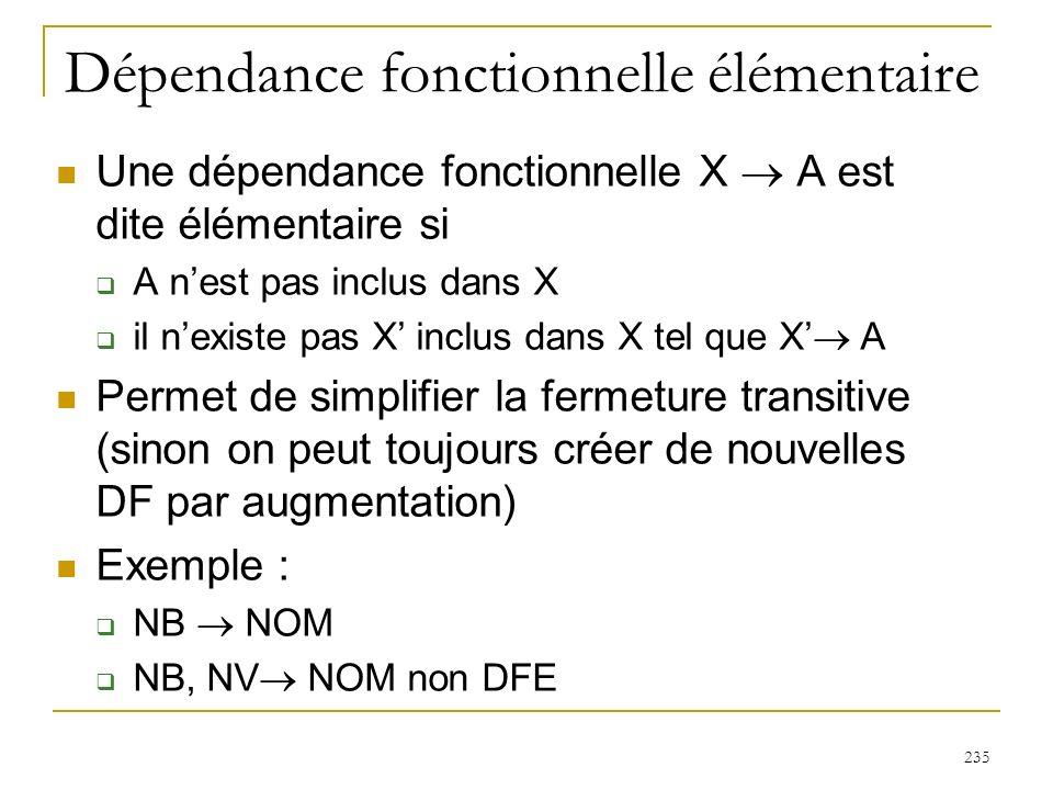235 Dépendance fonctionnelle élémentaire Une dépendance fonctionnelle X A est dite élémentaire si A nest pas inclus dans X il nexiste pas X inclus dan