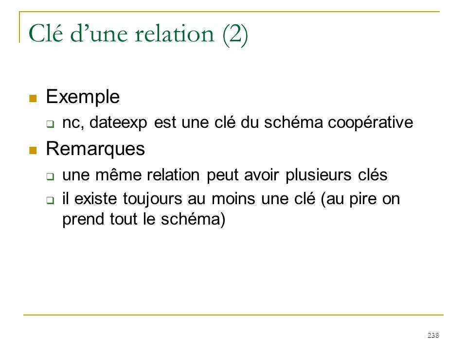 238 Clé dune relation (2) Exemple nc, dateexp est une clé du schéma coopérative Remarques une même relation peut avoir plusieurs clés il existe toujou