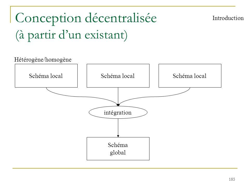 185 Conception décentralisée (à partir dun existant) intégration Schéma global Schéma local Hétérogène/homogène Introduction