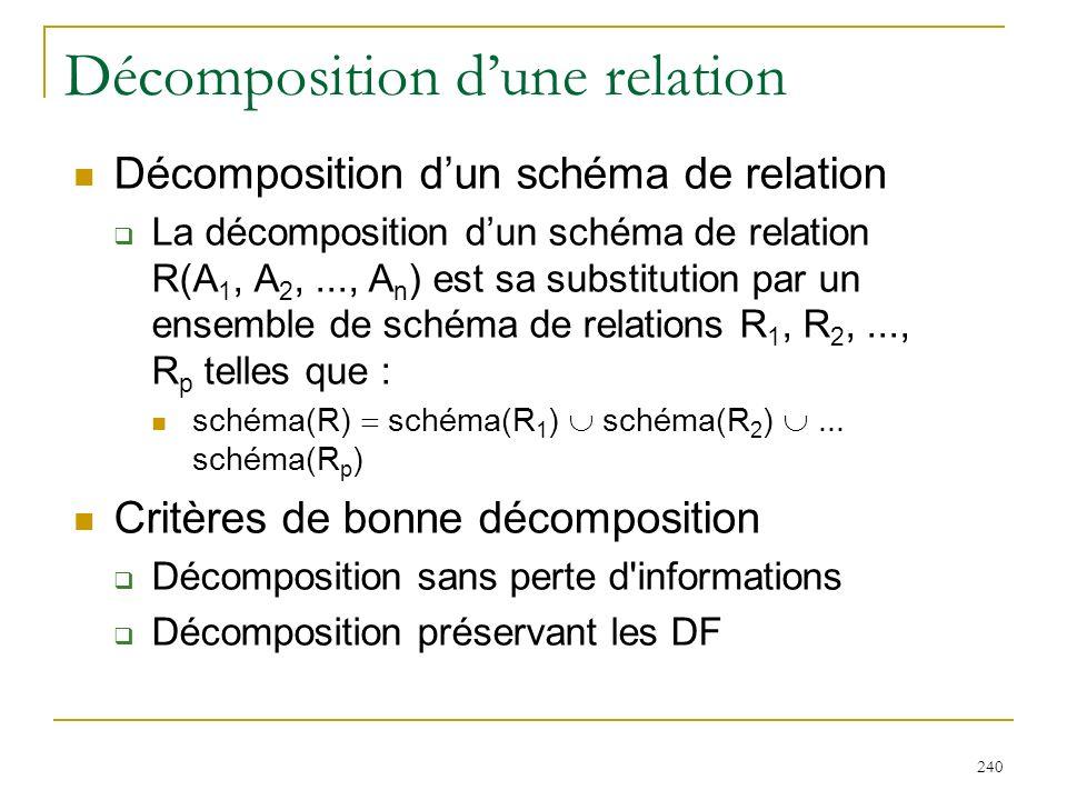 240 Décomposition dune relation Décomposition dun schéma de relation La décomposition dun schéma de relation R(A 1, A 2,..., A n ) est sa substitution
