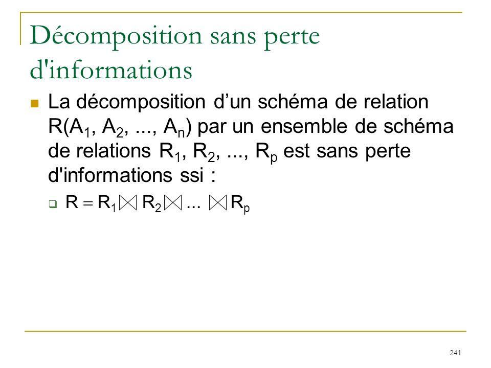 241 Décomposition sans perte d'informations La décomposition dun schéma de relation R(A 1, A 2,..., A n ) par un ensemble de schéma de relations R 1,
