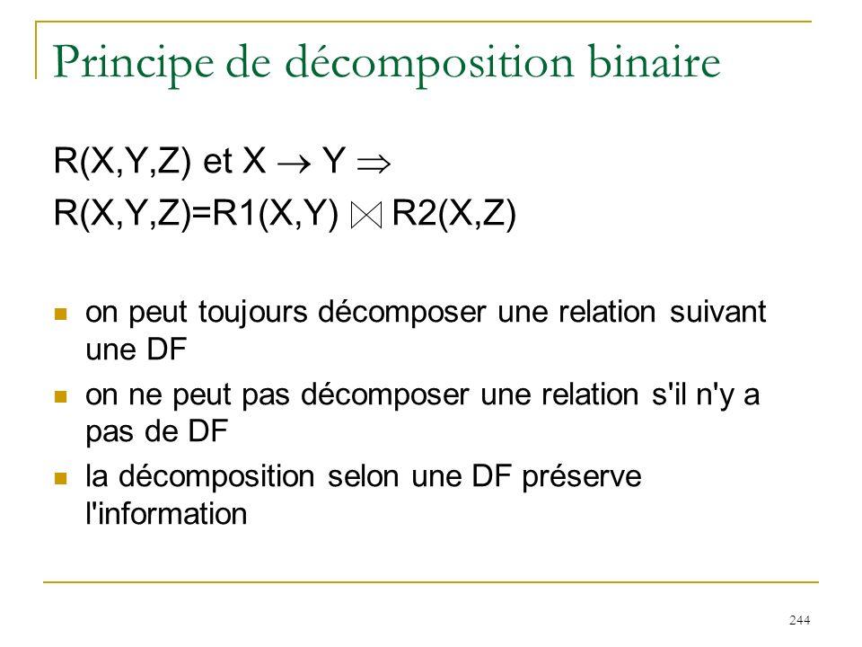244 Principe de décomposition binaire R(X,Y,Z) et X Y R(X,Y,Z)=R1(X,Y) R2(X,Z) on peut toujours décomposer une relation suivant une DF on ne peut pas