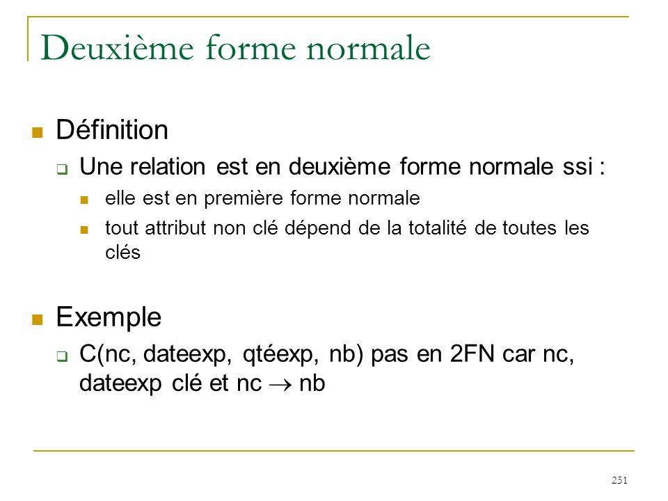 251 Deuxième forme normale Définition Une relation est en deuxième forme normale ssi : elle est en première forme normale tout attribut non clé dépend