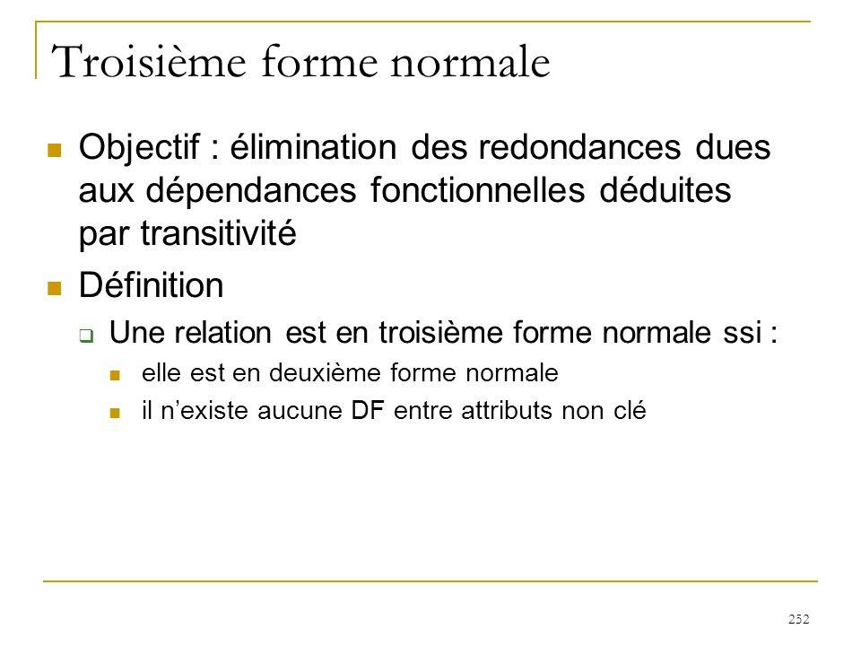 252 Troisième forme normale Objectif : élimination des redondances dues aux dépendances fonctionnelles déduites par transitivité Définition Une relati