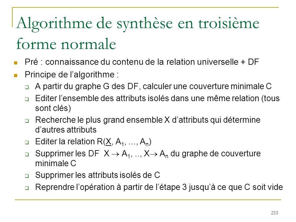 255 Algorithme de synthèse en troisième forme normale Pré : connaissance du contenu de la relation universelle + DF Principe de lalgorithme : A partir