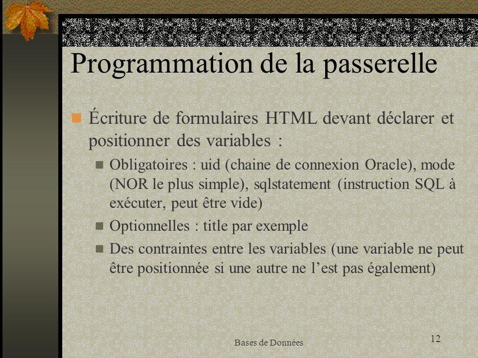 12 Bases de Données Programmation de la passerelle Écriture de formulaires HTML devant déclarer et positionner des variables : Obligatoires : uid (cha
