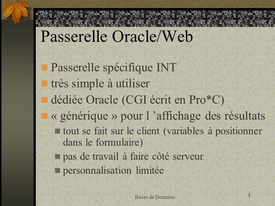 4 Bases de Données Passerelle Oracle/Web Passerelle spécifique INT très simple à utiliser dédiée Oracle (CGI écrit en Pro*C) « générique » pour l affi