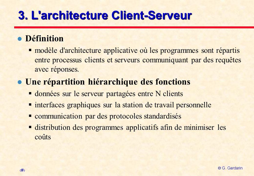 9 G. Gardarin 3. L'architecture Client-Serveur l Définition modèle d'architecture applicative où les programmes sont répartis entre processus clients