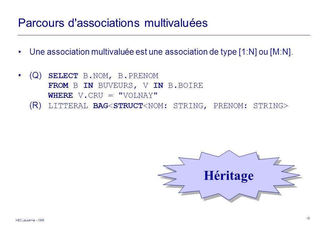 HEC Lausanne - 1999 15 Parcours d'associations multivaluées Une association multivaluée est une association de type [1:N] ou [M:N]. (Q) SELECT B.NOM,