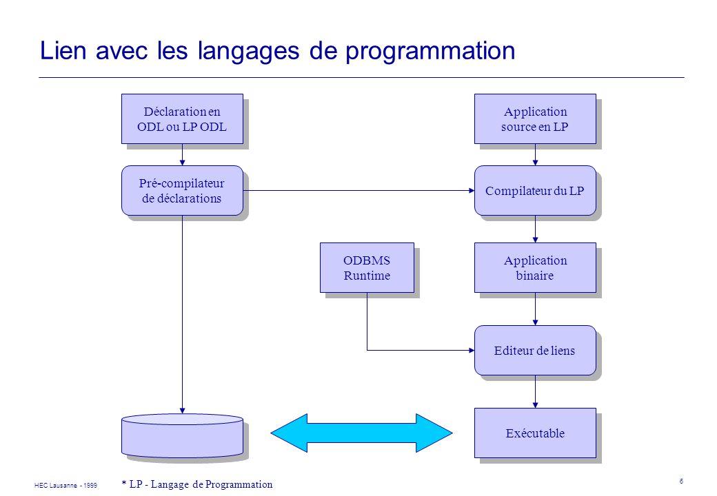 HEC Lausanne - 1999 6 Lien avec les langages de programmation Déclaration en ODL ou LP ODL Déclaration en ODL ou LP ODL Application source en LP Appli
