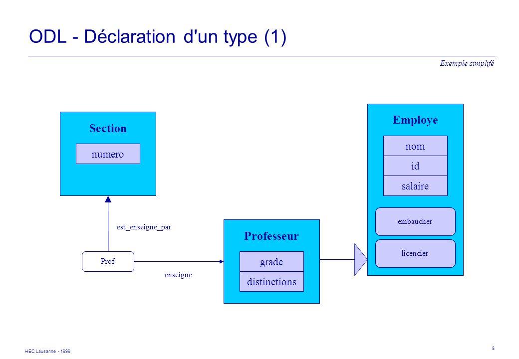 HEC Lausanne - 1999 8 ODL - Déclaration d'un type (1) Employe nom id salaire embaucher licencier Professeur grade distinctions Section numero Prof ens