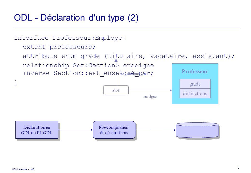 HEC Lausanne - 1999 9 Prof enseigne est_enseigne_par Professeur grade distinctions Déclaration en ODL ou PL ODL Déclaration en ODL ou PL ODL Pré-compi