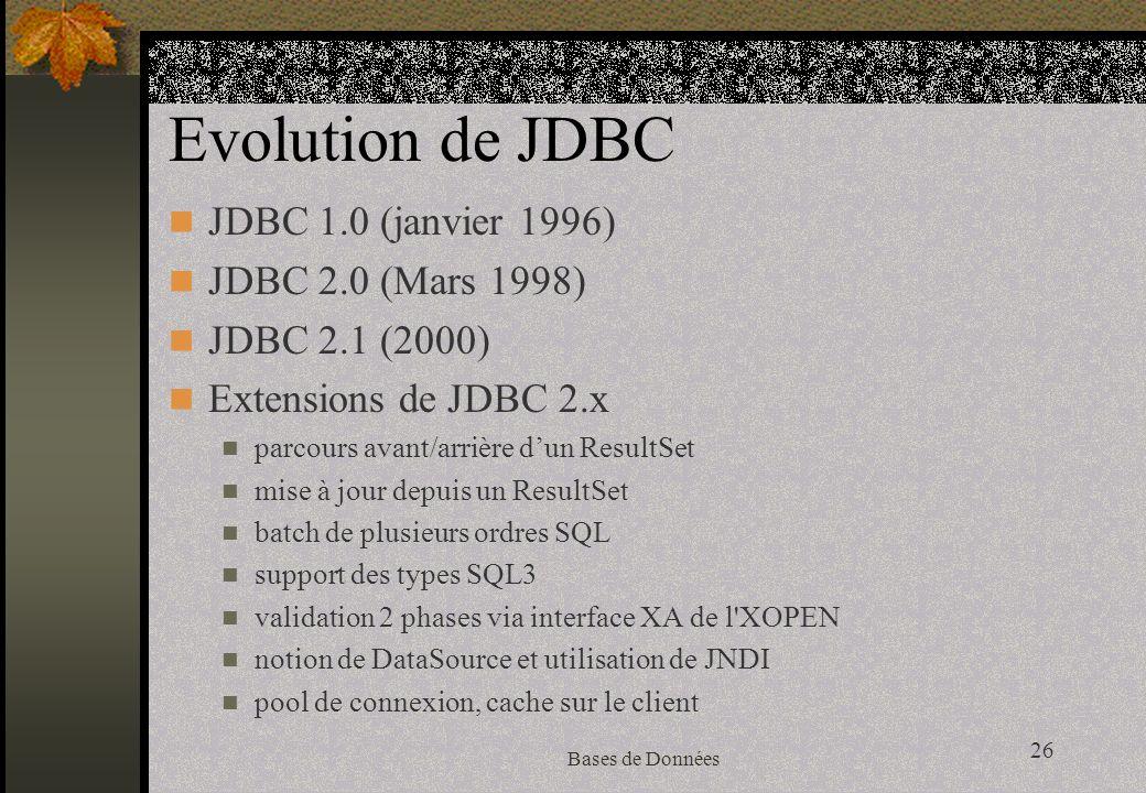 26 Bases de Données Evolution de JDBC JDBC 1.0 (janvier 1996) JDBC 2.0 (Mars 1998) JDBC 2.1 (2000) Extensions de JDBC 2.x parcours avant/arrière dun ResultSet mise à jour depuis un ResultSet batch de plusieurs ordres SQL support des types SQL3 validation 2 phases via interface XA de l XOPEN notion de DataSource et utilisation de JNDI pool de connexion, cache sur le client