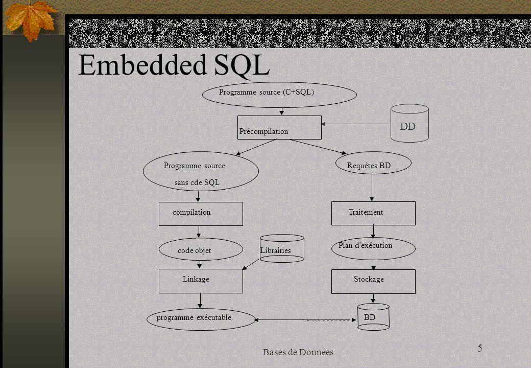 6 Bases de Données Interfaces SQL LPG Programmer avec une BD Niveau d interface de programmation JavaAutres langages Embedded SQLSQLJC+SQL (Pro*C Oracle) SQL/CLIJDBCOCI (Oracle) PSMPL/SQL (Oracle) ou Java