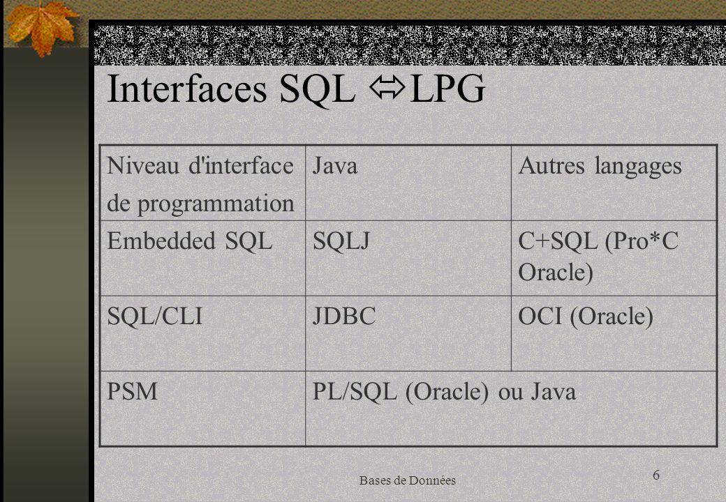 7 Bases de Données JDBC API Java pour manipuler des relations via SQL (dans des fichiers locaux ou via un SGBD) Une seule API uniforme (même niveau que SQL CLI de X/open) Indépendance / SGBD cible (via des pilotes) Code portable de bout en bout Pas forcément construit au dessus de ODBC