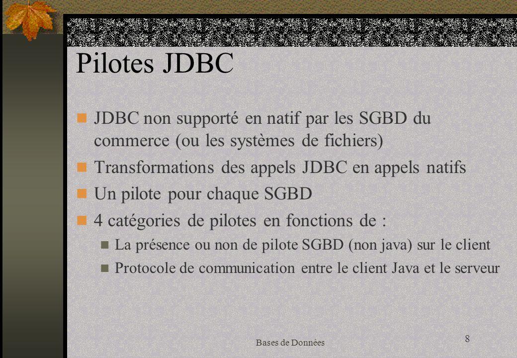 8 Bases de Données Pilotes JDBC JDBC non supporté en natif par les SGBD du commerce (ou les systèmes de fichiers) Transformations des appels JDBC en appels natifs Un pilote pour chaque SGBD 4 catégories de pilotes en fonctions de : La présence ou non de pilote SGBD (non java) sur le client Protocole de communication entre le client Java et le serveur