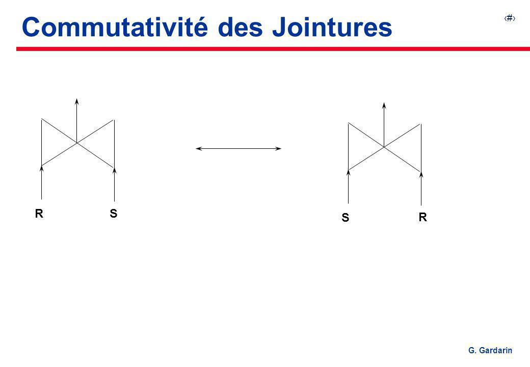 10 EQUINOXE Communications G. Gardarin Commutativité des Jointures RS S R
