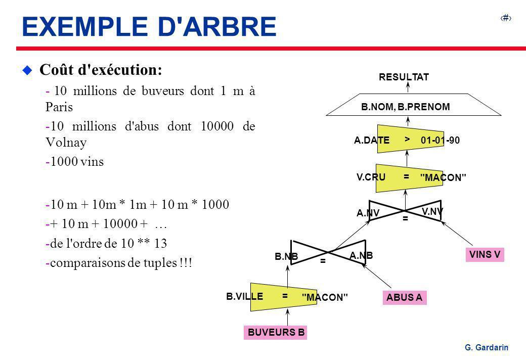 6 EQUINOXE Communications G.Gardarin = R. NV V.