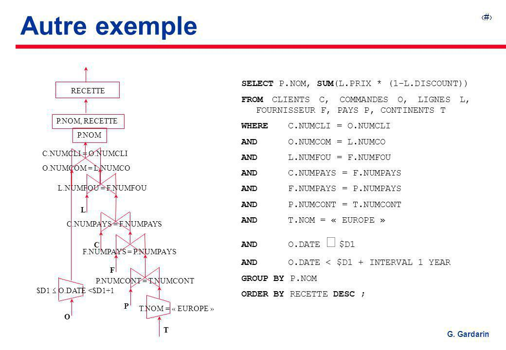 19 EQUINOXE Communications G.