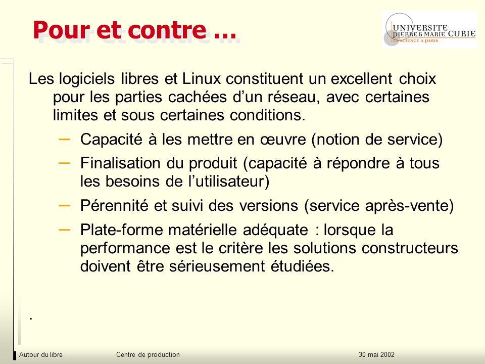 Autour du libre Centre de production30 mai 2002 Pour et contre … Les logiciels libres et Linux constituent un excellent choix pour les parties cachées dun réseau, avec certaines limites et sous certaines conditions.