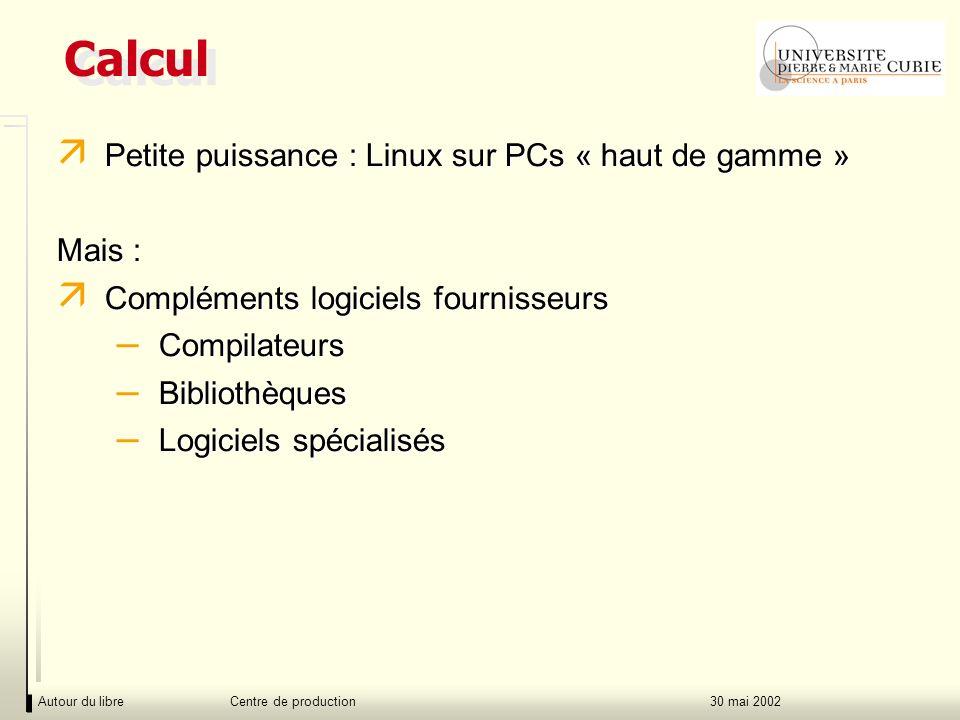 Autour du libre Centre de production30 mai 2002 Calcul ä Petite puissance : Linux sur PCs « haut de gamme » Mais : ä Compléments logiciels fournisseurs – Compilateurs – Bibliothèques – Logiciels spécialisés