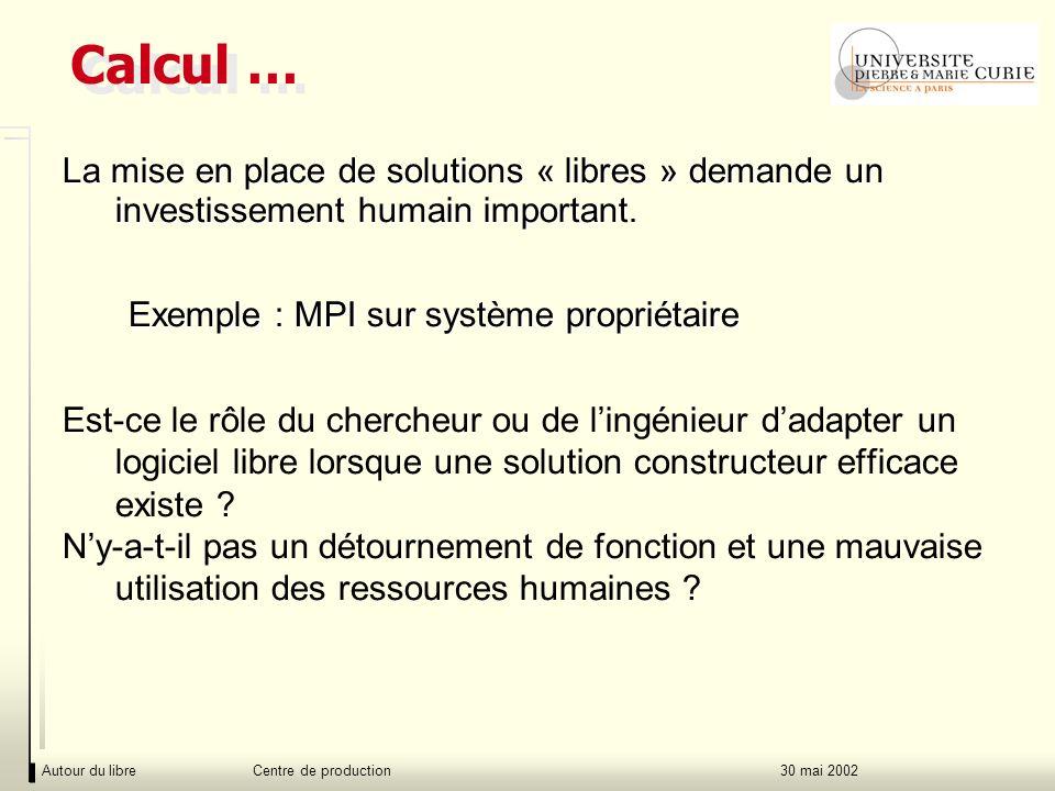 Autour du libre Centre de production30 mai 2002 Calcul … La mise en place de solutions « libres » demande un investissement humain important.