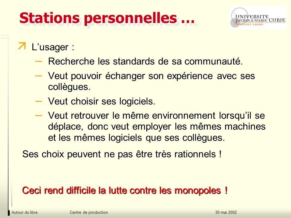 Autour du libre Centre de production30 mai 2002 Stations personnelles … ä Lusager : – Recherche les standards de sa communauté.